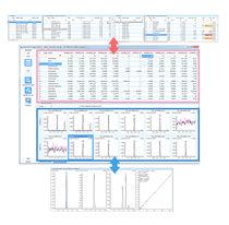 Software di gestione dati / di cromatografia