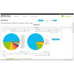 software di analisi / di gestione / con sistema di tracciatura / da laboratorio