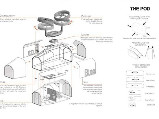 Sydney ha basato lo studio HDR sviluppa un concetto volante dell'ospedale per aiuto in caso di catastrofe