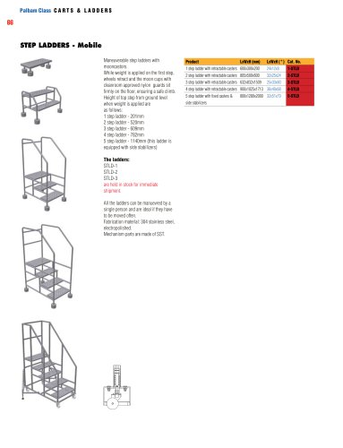 STEP LADDERS - Mobile