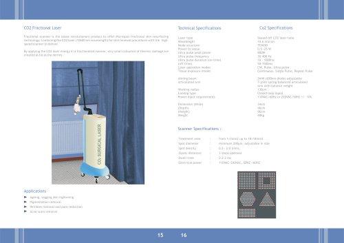 Fractional CO2 Laser