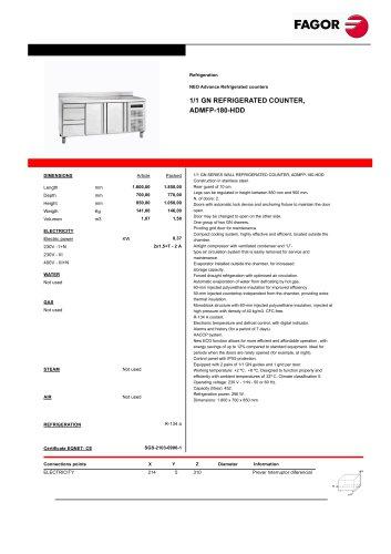ADMFP-180-HDD