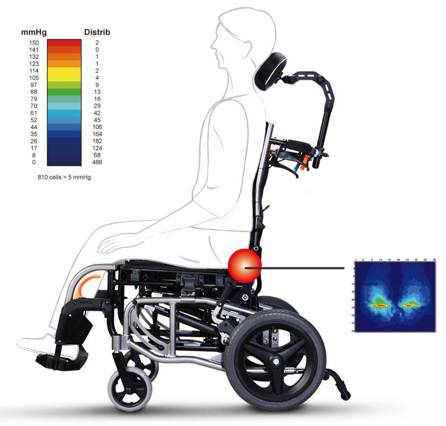 Sedia a rotelle passiva - VIP2 - Karma Medical Products ...