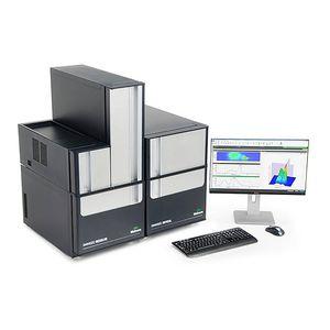 sistema di cromatografia GPC/SEC