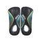 soletta 3/4 ortopedica con supporto per arco longitudinale / con supporto per arco trasversale / per adultoAXLL Classic-17ADDS Design