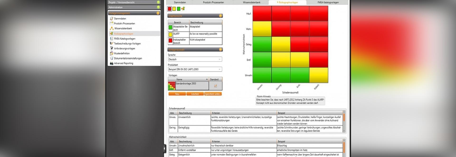 Facilitazione della gestione dei rischi degli apparecchi medici