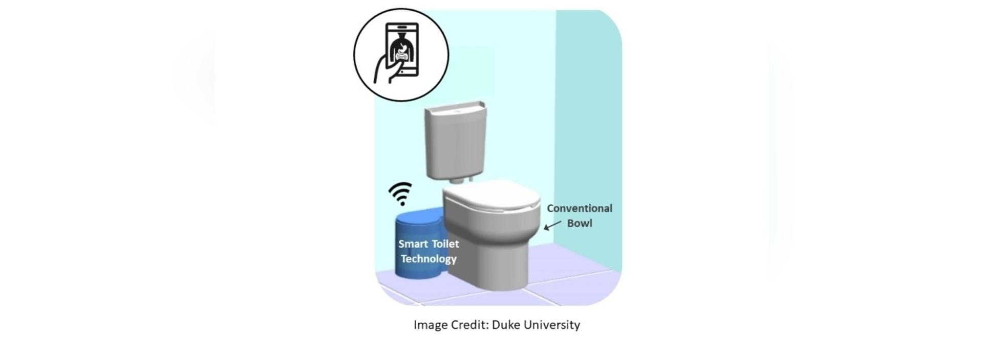Sorveglianza delle malattie con ogni sciacquone: Introduzione alla toilette intelligente