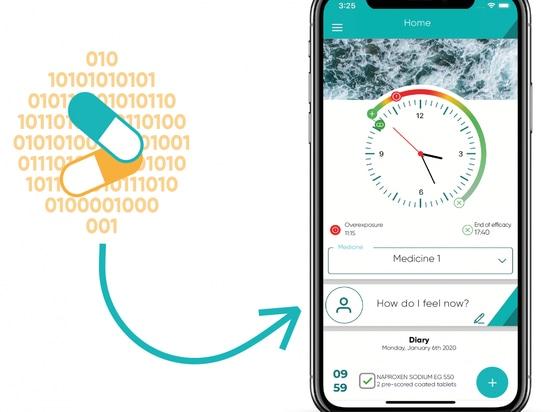 Sul telefono dei pazienti viene visualizzato un orologio: se diventa rosso in un determinato momento i pazienti raggiungono un'overdose o una sottodose, se è verde è buono.