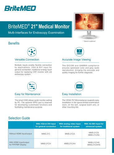 BriteMED MMS-21 Medical Monitor Series