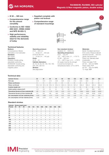 ISO/VDMA Tie Rod 200mm bore 320mm stroke Cylinder