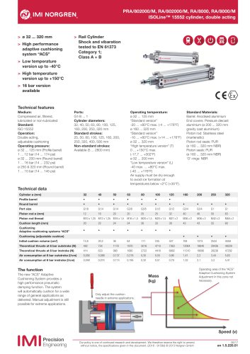 ISOLine™ profile cylinder, 63mm diameter, 250mm stroke, ISO15552