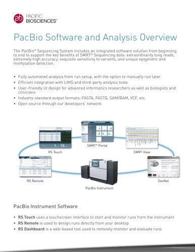 PacBio Software and Analysis Overview