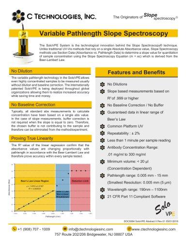 Variable Pathlength Slope Spectroscopy