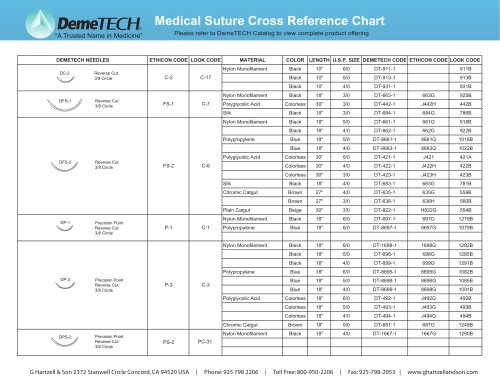 Medical Suture Cross Reference Chart