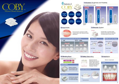 OrthodonticCatalog5