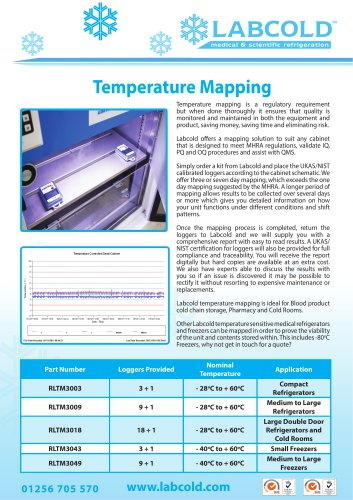 Temperature Mapping – 3 Day