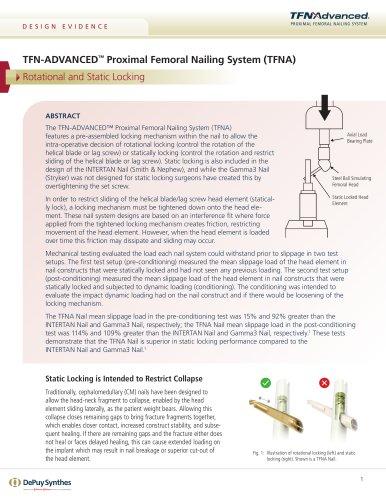 TFN-ADVANCED™ Proximal Femoral Nailing System (TFNA)