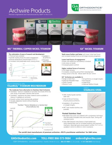 Archwire Products